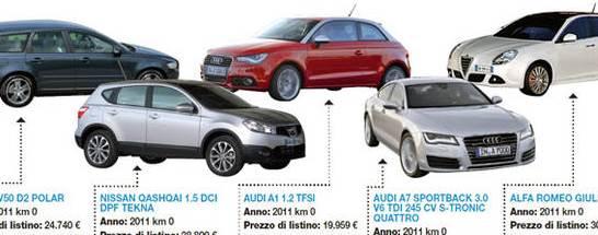 Auto-a-km-0-01_imagelarge